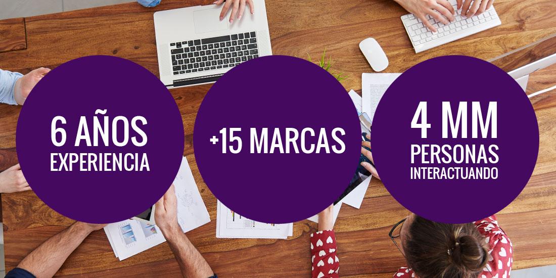 Agencia de publicidad en Chile